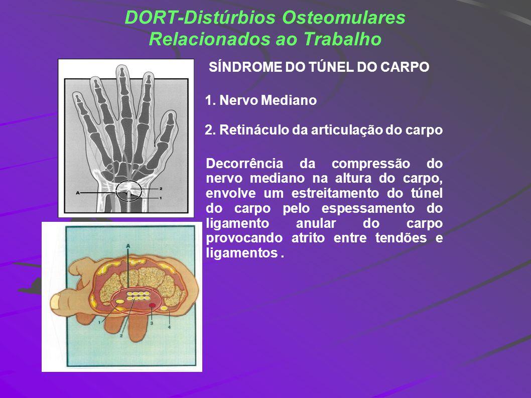 DORT-Distúrbios Osteomulares Relacionados ao Trabalho