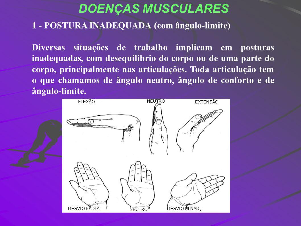 DOENÇAS MUSCULARES 1 - POSTURA INADEQUADA (com ângulo-limite)