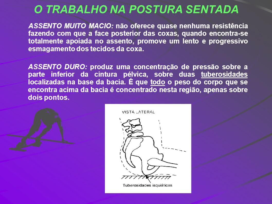 O TRABALHO NA POSTURA SENTADA