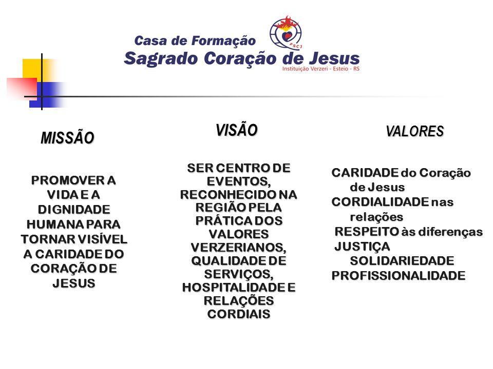 DIGNIDADE HUMANA PARA TORNAR VISÍVEL A CARIDADE DO CORAÇÃO DE JESUS