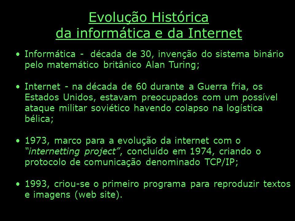 Evolução Histórica da informática e da Internet