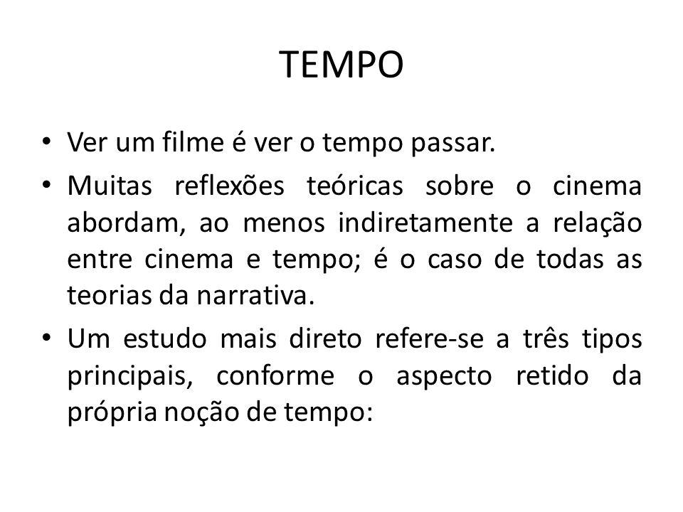 TEMPO Ver um filme é ver o tempo passar.
