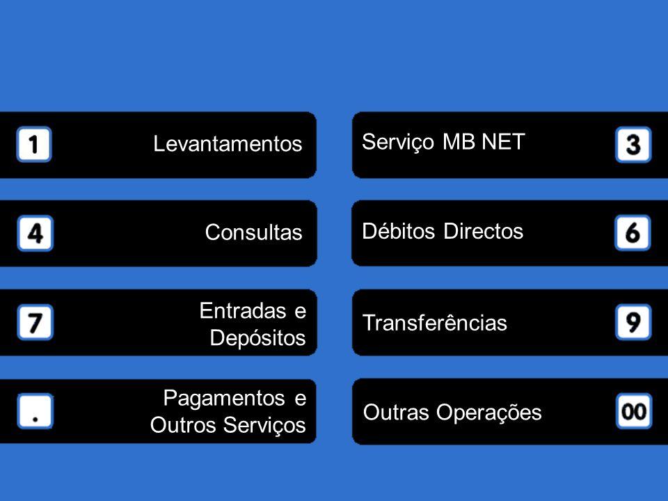 Pagamentos e Outros Serviços. Outras Operações. Entradas e. Depósitos. Transferências. Consultas.