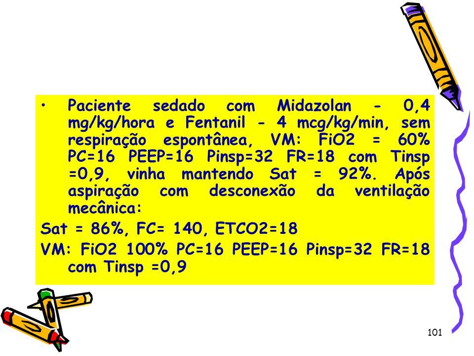 Paciente sedado com Midazolan - 0,4 mg/kg/hora e Fentanil - 4 mcg/kg/min, sem respiração espontânea, VM: FiO2 = 60% PC=16 PEEP=16 Pinsp=32 FR=18 com Tinsp =0,9, vinha mantendo Sat = 92%. Após aspiração com desconexão da ventilação mecânica: