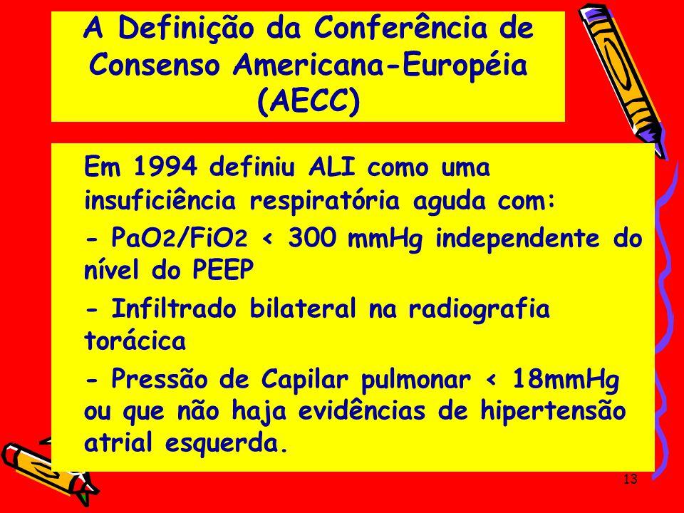 A Definição da Conferência de Consenso Americana-Européia (AECC)
