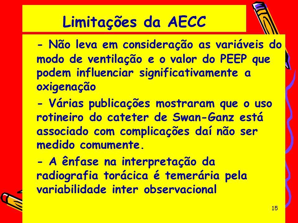 Limitações da AECC