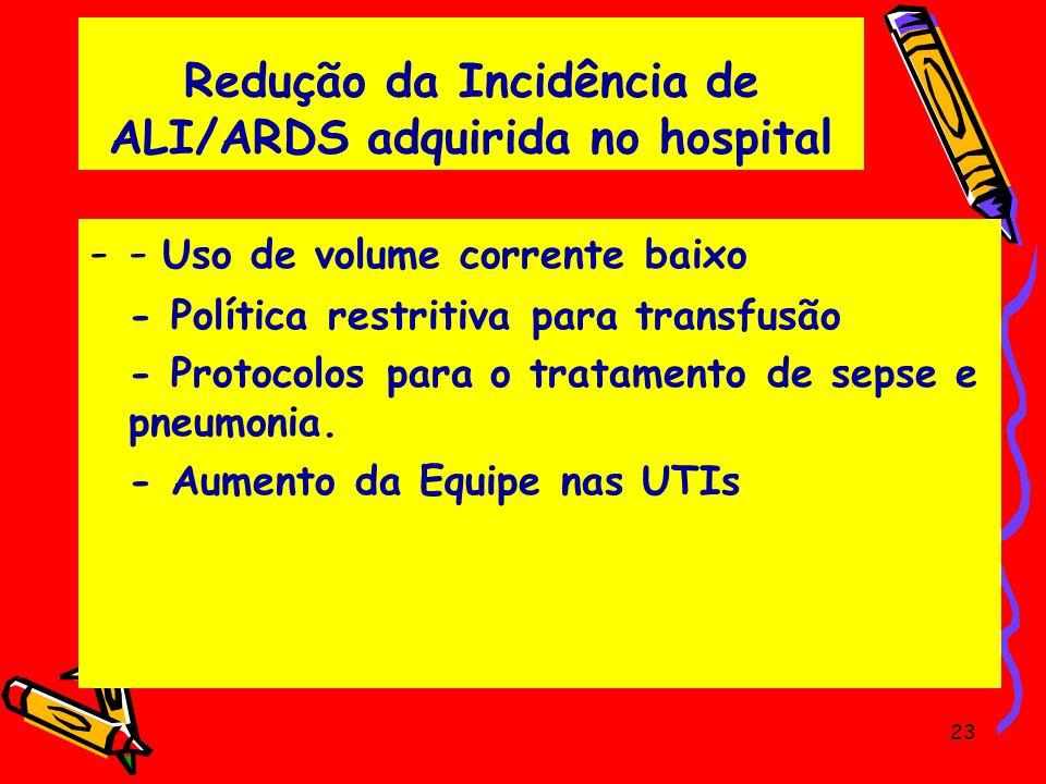 Redução da Incidência de ALI/ARDS adquirida no hospital