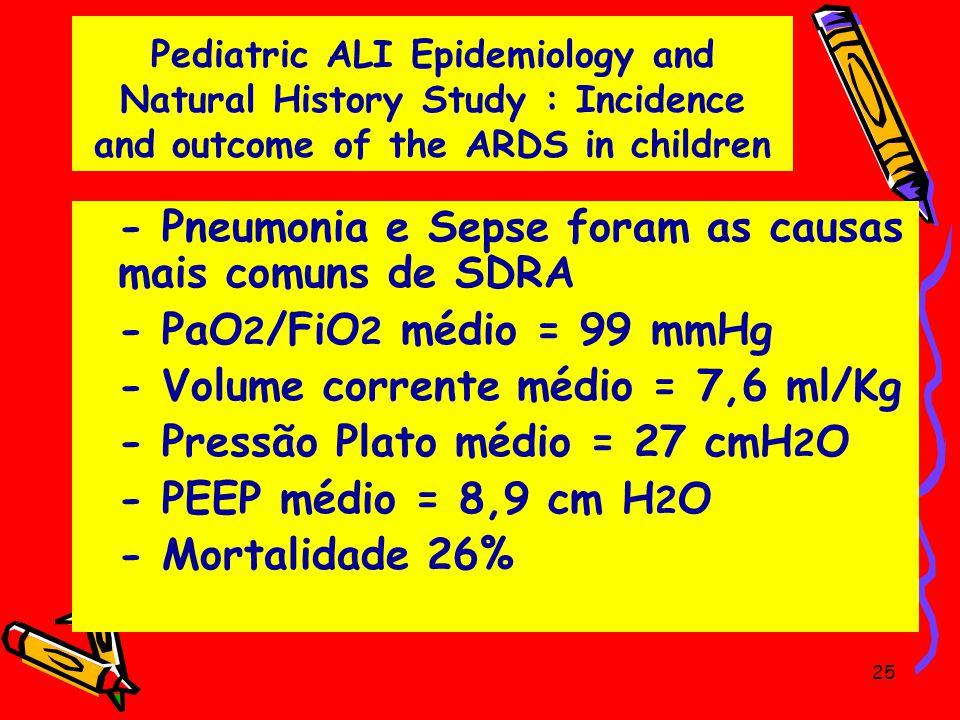 - Pneumonia e Sepse foram as causas mais comuns de SDRA