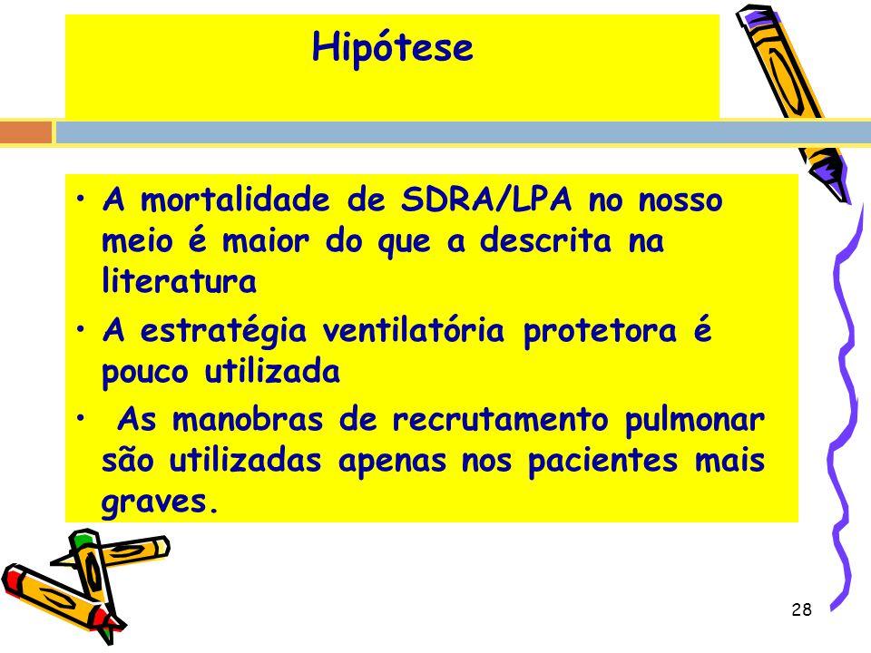 Hipótese A mortalidade de SDRA/LPA no nosso meio é maior do que a descrita na literatura. A estratégia ventilatória protetora é pouco utilizada.