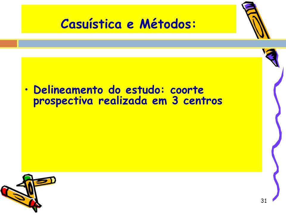Casuística e Métodos: Delineamento do estudo: coorte prospectiva realizada em 3 centros