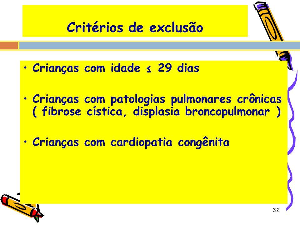 Critérios de exclusão Crianças com idade ≤ 29 dias