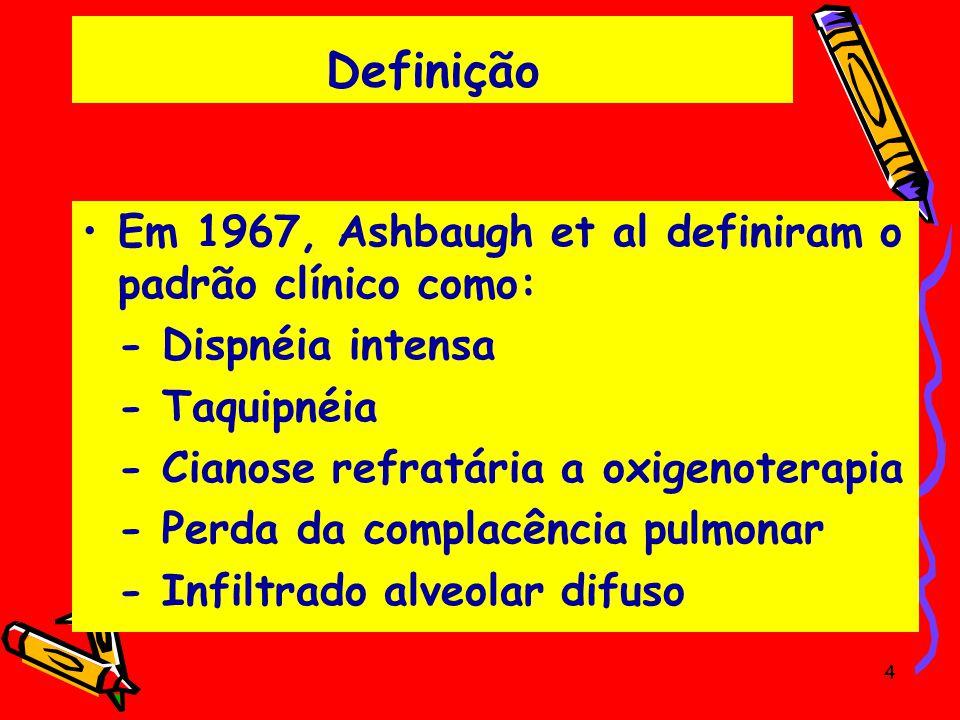 Definição Em 1967, Ashbaugh et al definiram o padrão clínico como: