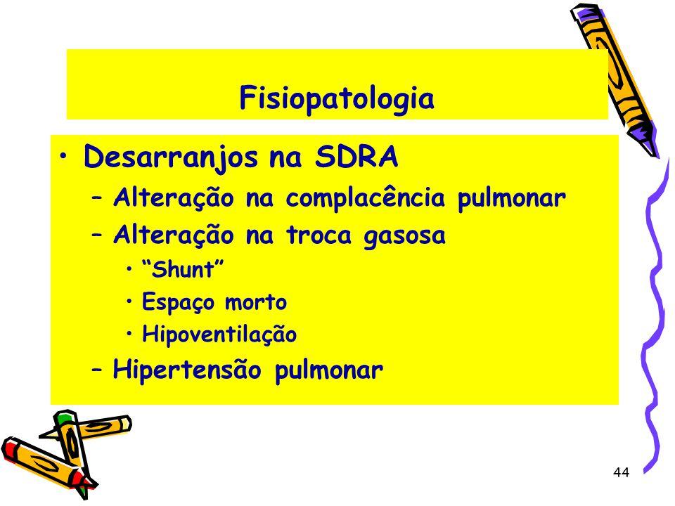 Fisiopatologia Desarranjos na SDRA Alteração na complacência pulmonar