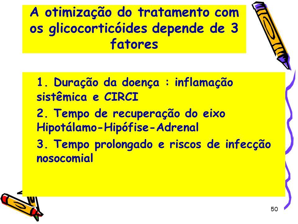 1. Duração da doença : inflamação sistêmica e CIRCI