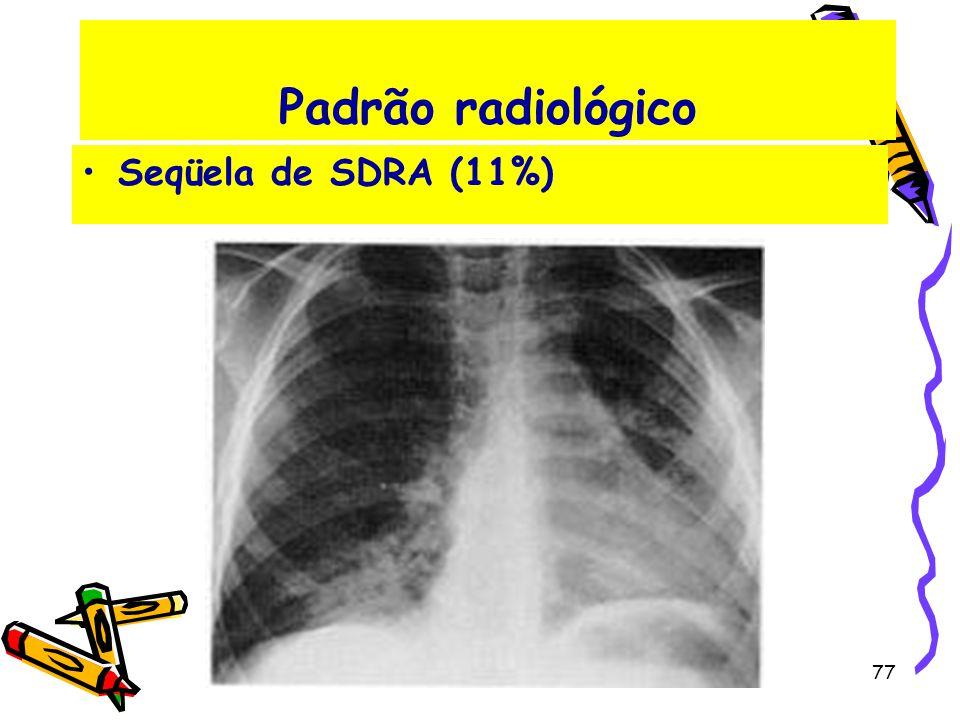 Padrão radiológico Seqüela de SDRA (11%)