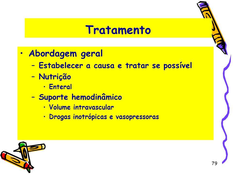 Tratamento Abordagem geral Estabelecer a causa e tratar se possível