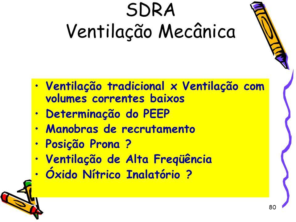 SDRA Ventilação Mecânica