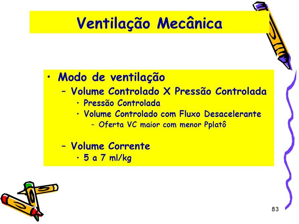 Ventilação Mecânica Modo de ventilação