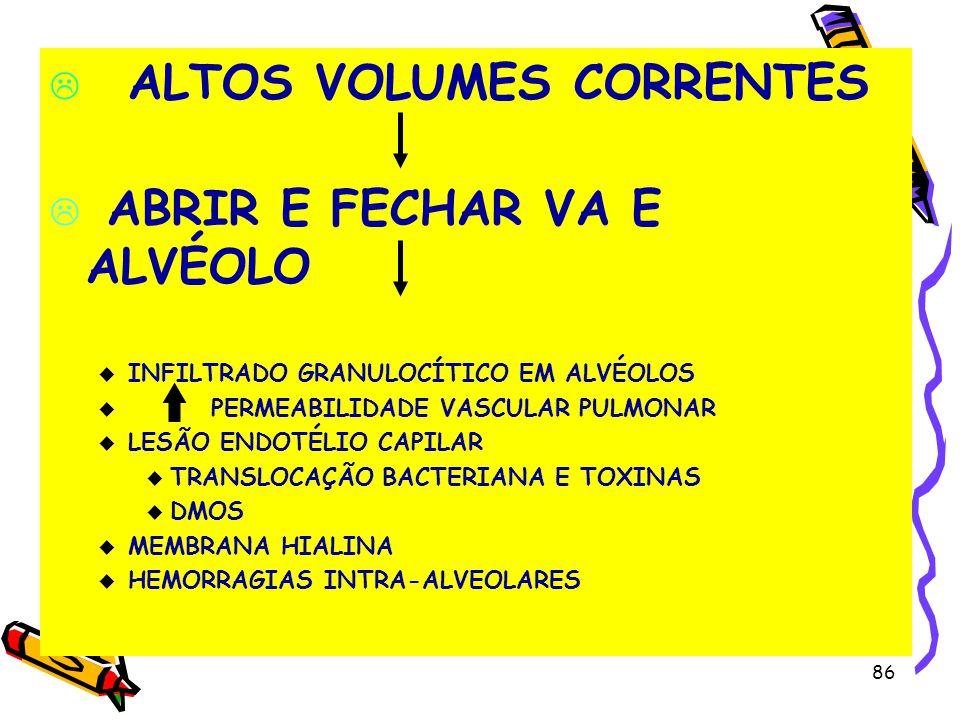 ALTOS VOLUMES CORRENTES ABRIR E FECHAR VA E ALVÉOLO