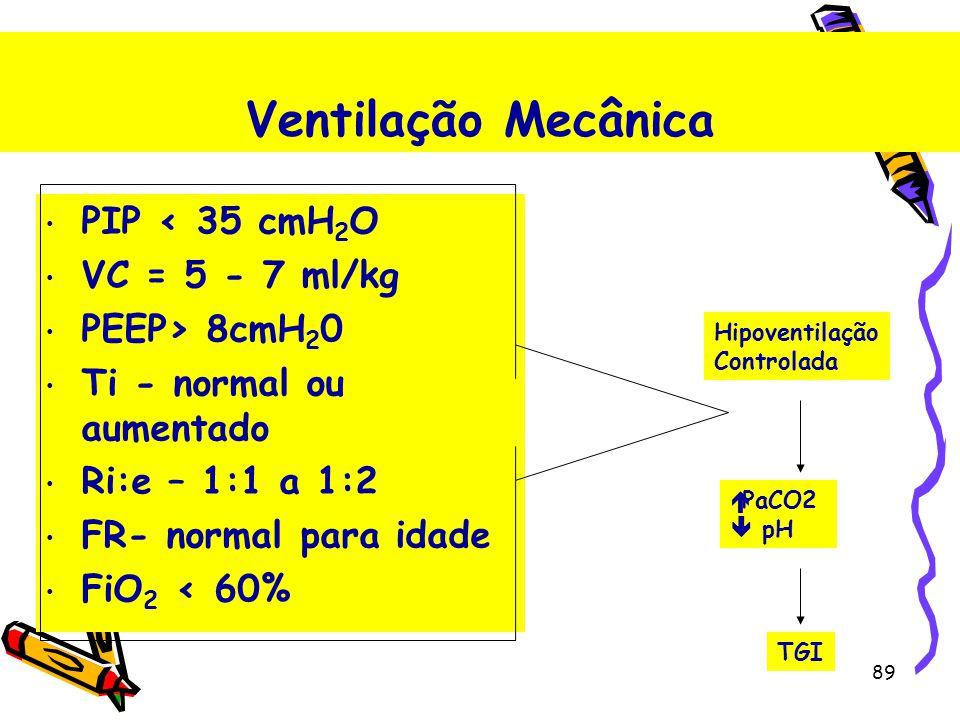 Ventilação Mecânica PIP < 35 cmH2O VC = 5 - 7 ml/kg PEEP> 8cmH20