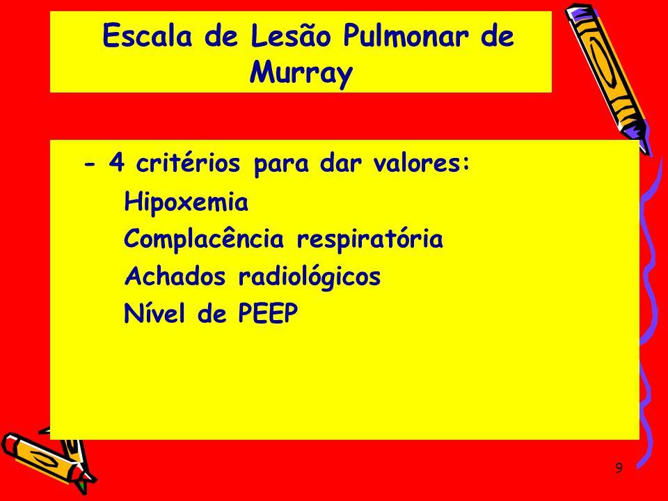 Escala de Lesão Pulmonar de Murray