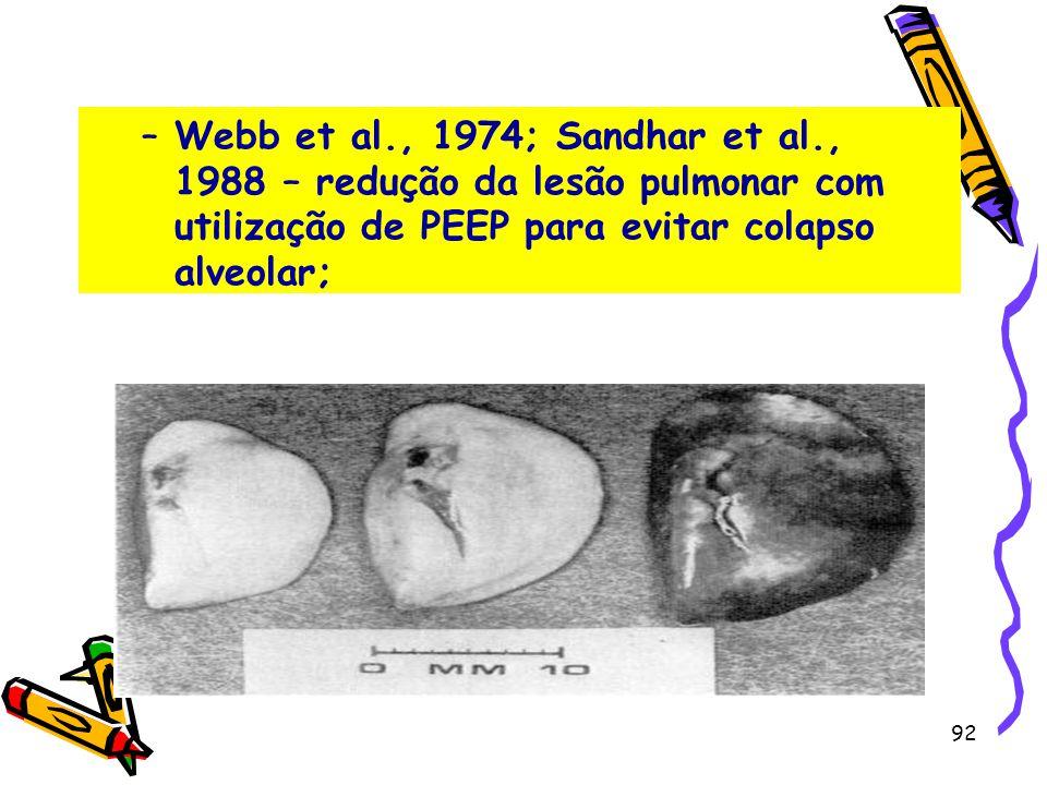 Webb et al. , 1974; Sandhar et al