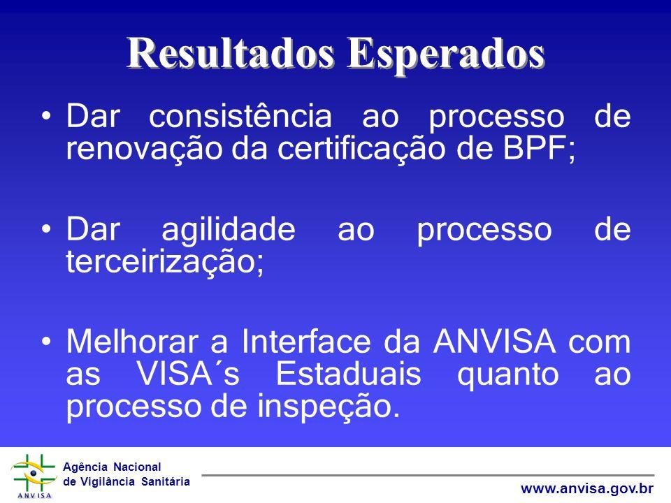 Resultados Esperados Dar consistência ao processo de renovação da certificação de BPF; Dar agilidade ao processo de terceirização;