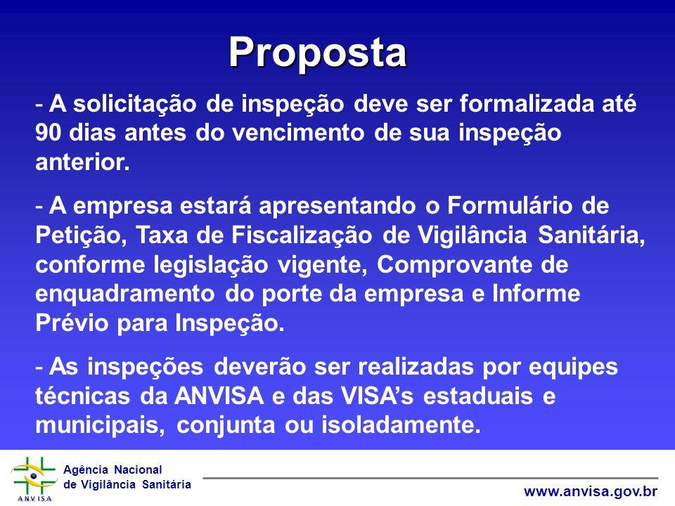 Proposta A solicitação de inspeção deve ser formalizada até 90 dias antes do vencimento de sua inspeção anterior.