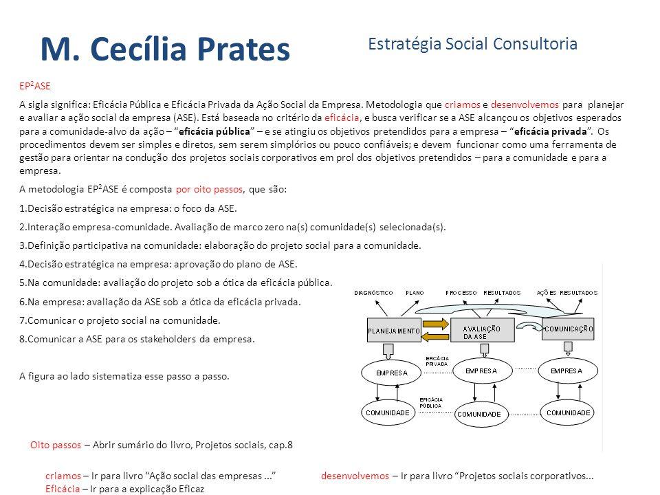 M. Cecília Prates Estratégia Social Consultoria EP2ASE
