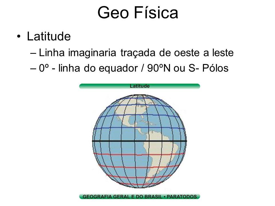 Geo Física Latitude Linha imaginaria traçada de oeste a leste
