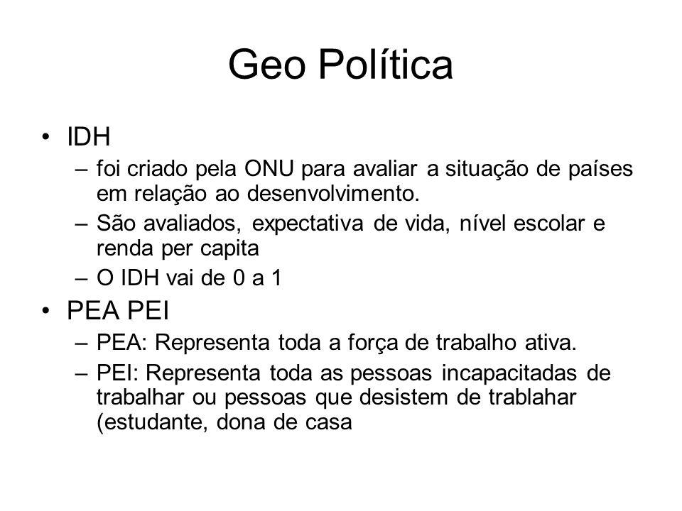 Geo Política IDH PEA PEI