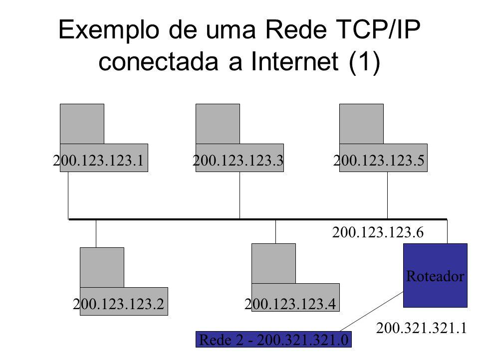 Exemplo de uma Rede TCP/IP conectada a Internet (1)