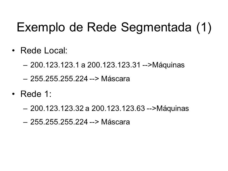 Exemplo de Rede Segmentada (1)