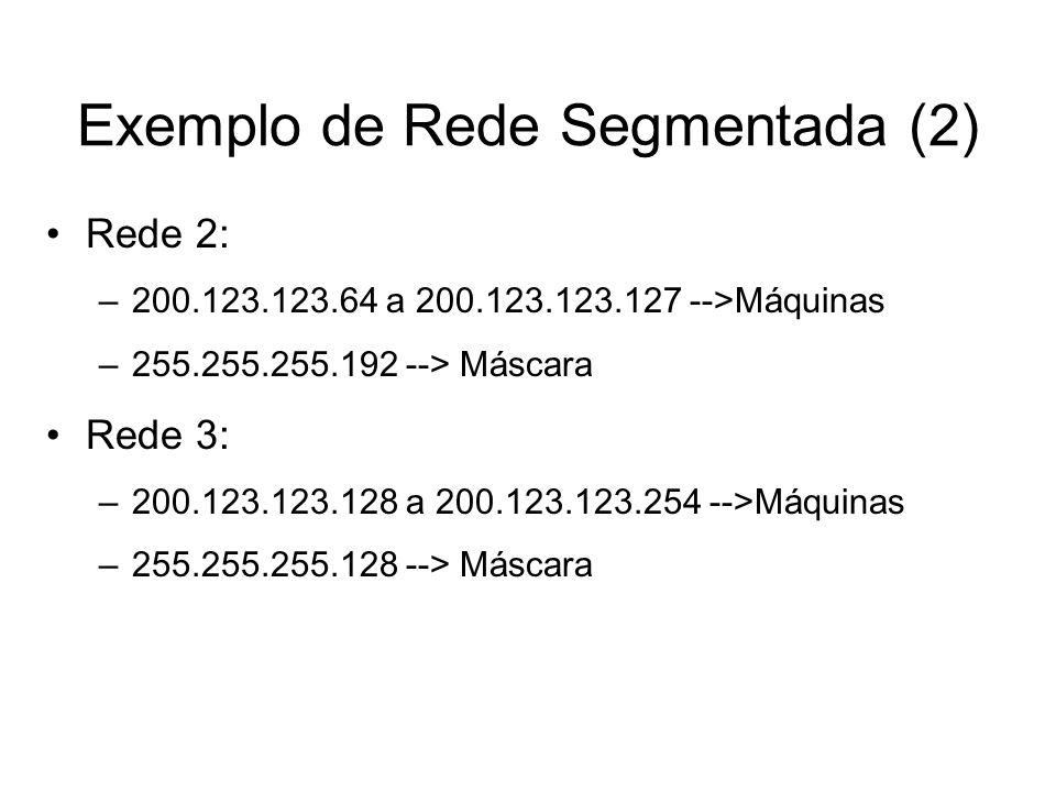 Exemplo de Rede Segmentada (2)