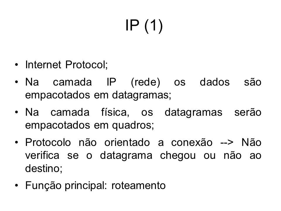 IP (1) Internet Protocol;