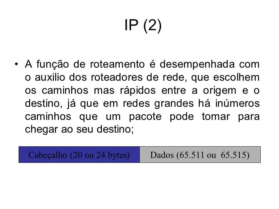IP (2)