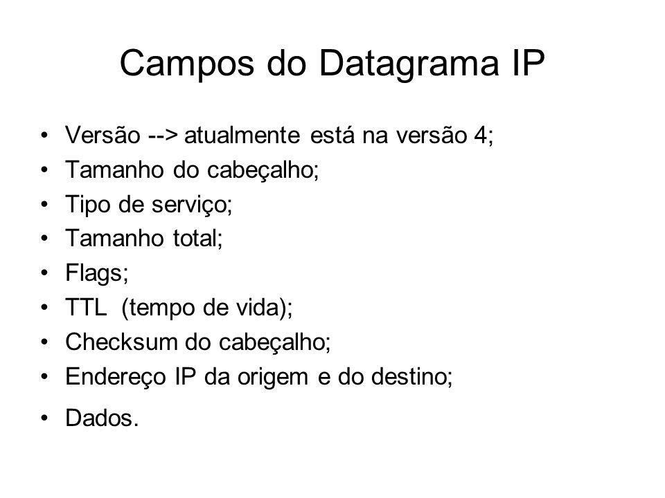 Campos do Datagrama IP Versão --> atualmente está na versão 4;