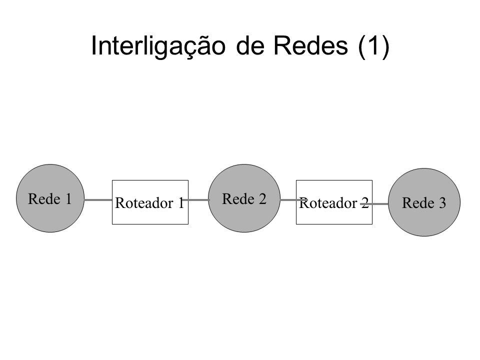 Interligação de Redes (1)