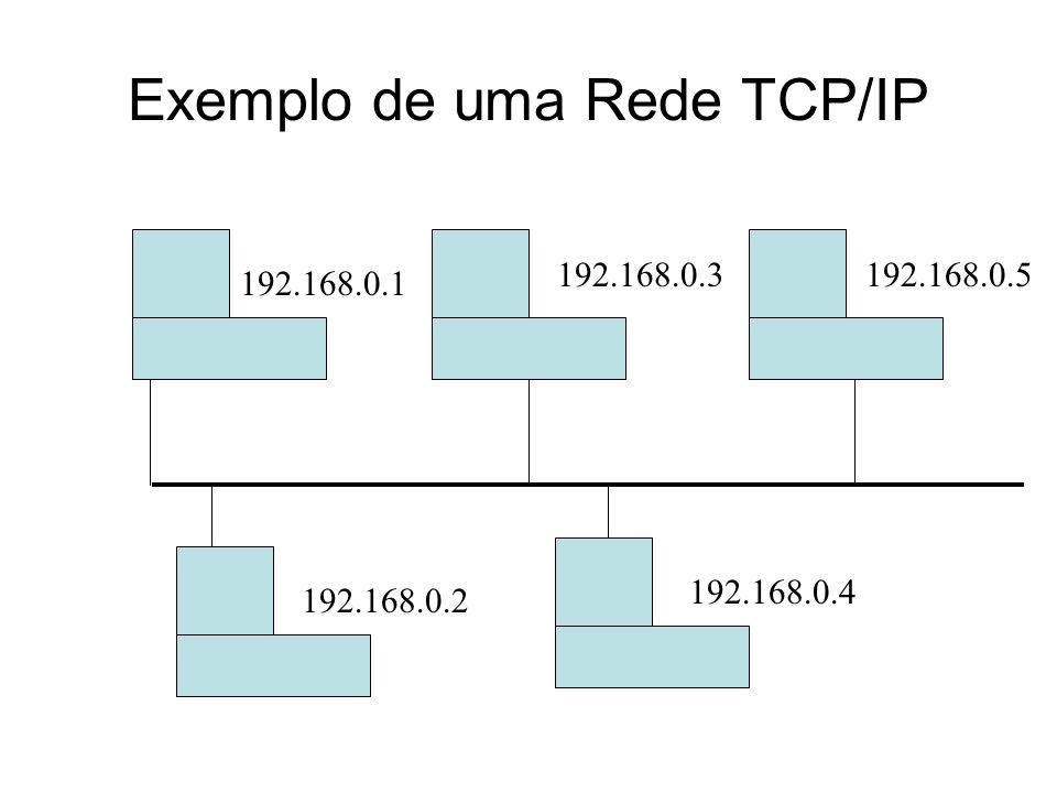 Exemplo de uma Rede TCP/IP