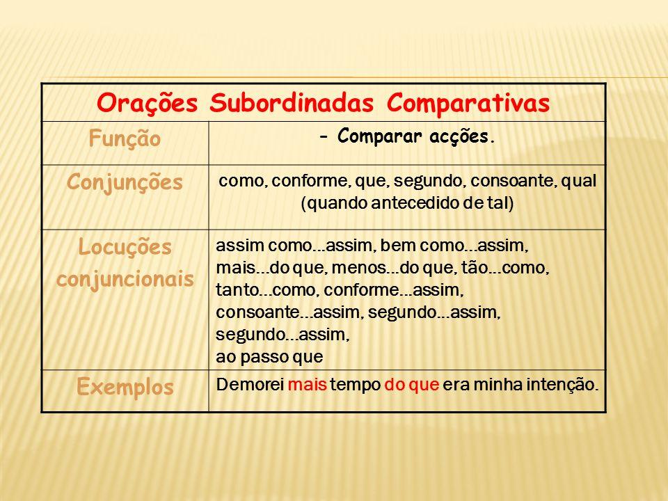 Orações Subordinadas Comparativas