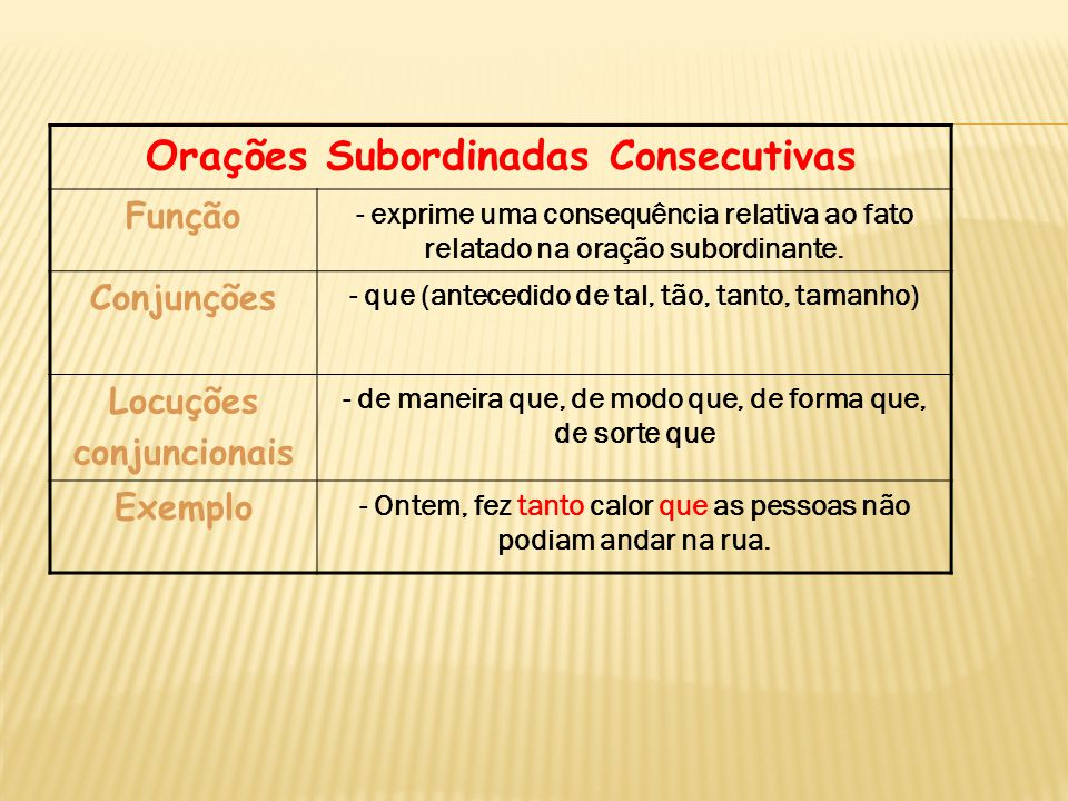 Orações Subordinadas Consecutivas