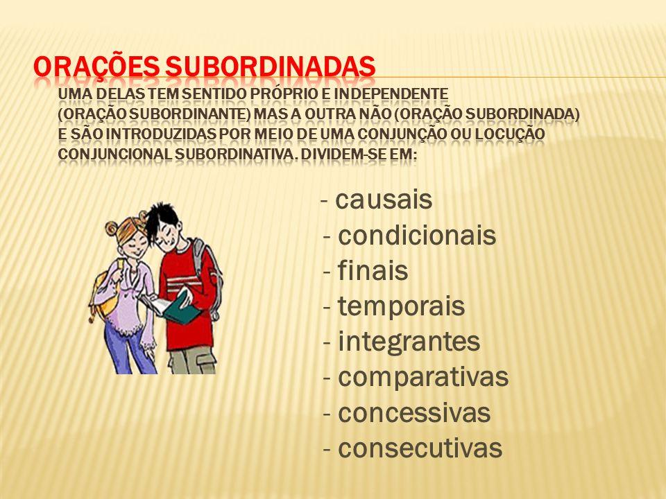 Orações Subordinadas Uma delas tem sentido próprio e independente (oração subordinante) mas a outra não (oração subordinada) e são introduzidas por meio de uma conjunção ou locução conjuncional subordinativa. Dividem-se em: