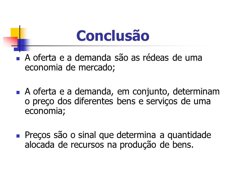 Conclusão A oferta e a demanda são as rédeas de uma economia de mercado;