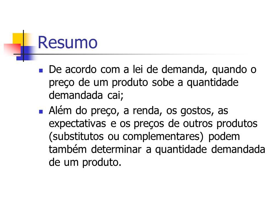 Resumo De acordo com a lei de demanda, quando o preço de um produto sobe a quantidade demandada cai;