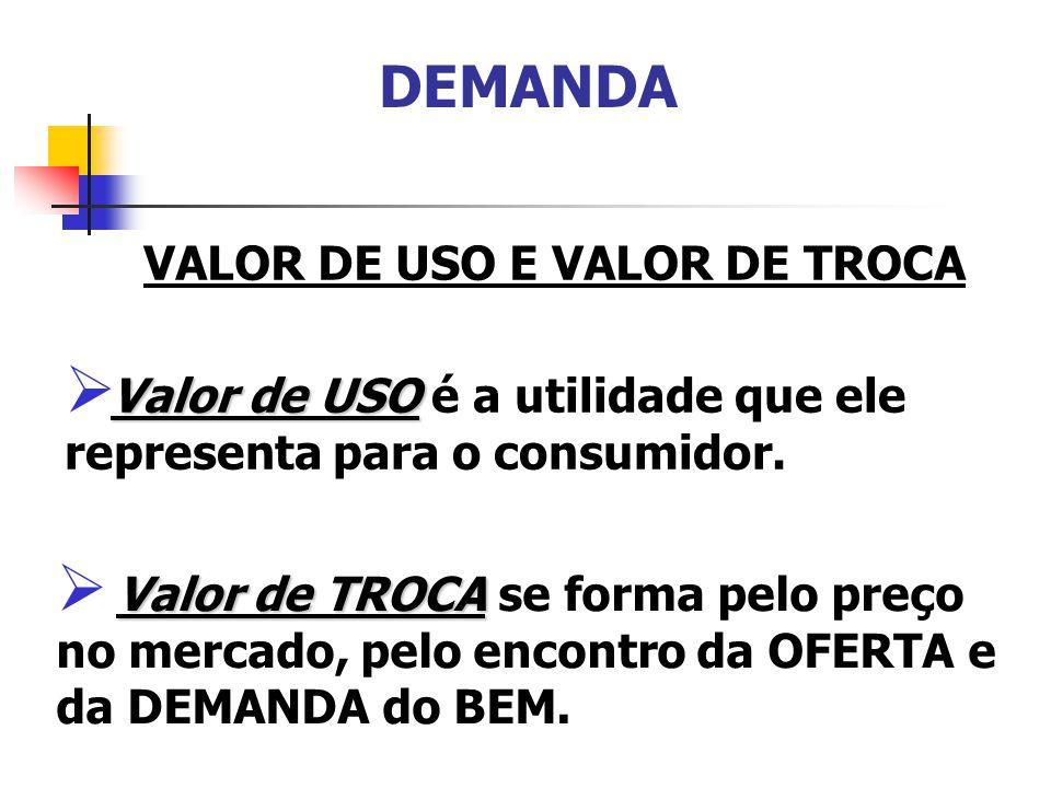 VALOR DE USO E VALOR DE TROCA