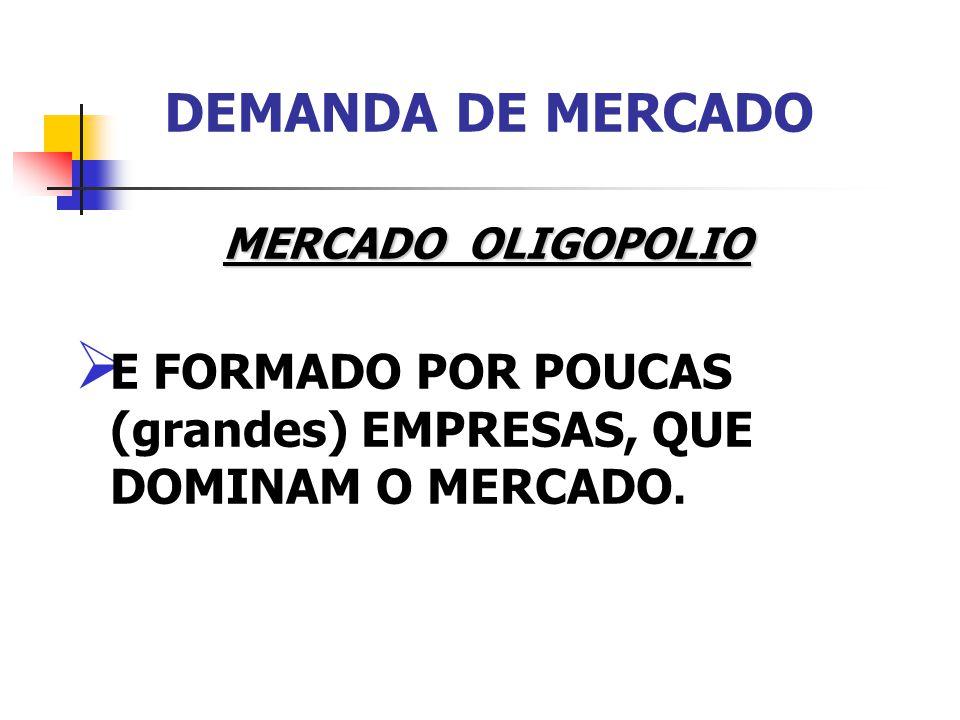DEMANDA DE MERCADO MERCADO OLIGOPOLIO.