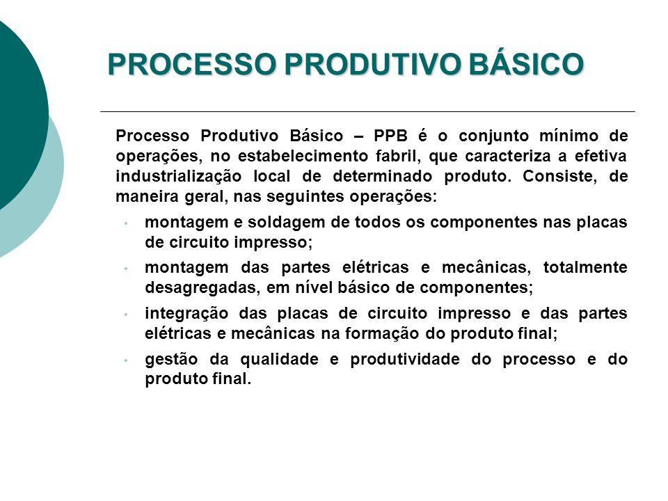 PROCESSO PRODUTIVO BÁSICO