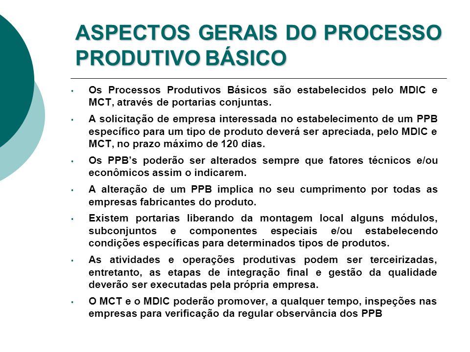 ASPECTOS GERAIS DO PROCESSO PRODUTIVO BÁSICO