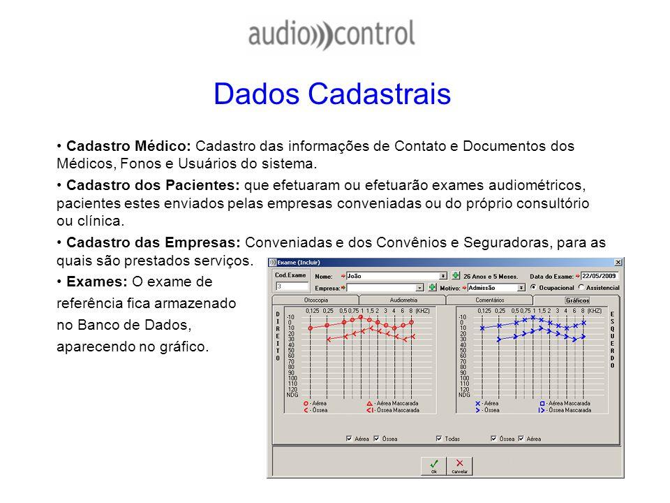 Dados Cadastrais Cadastro Médico: Cadastro das informações de Contato e Documentos dos Médicos, Fonos e Usuários do sistema.