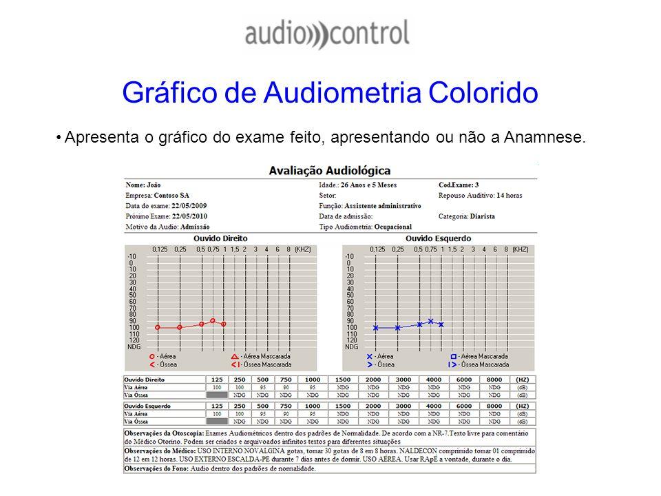 Gráfico de Audiometria Colorido